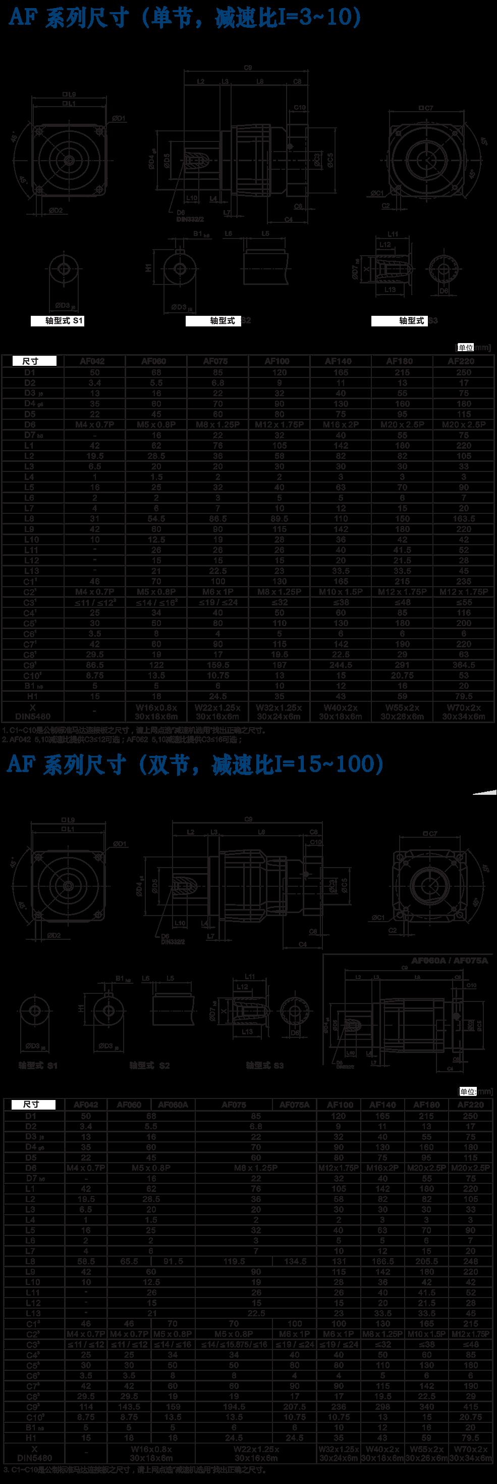 AF-台湾精锐减su机.png