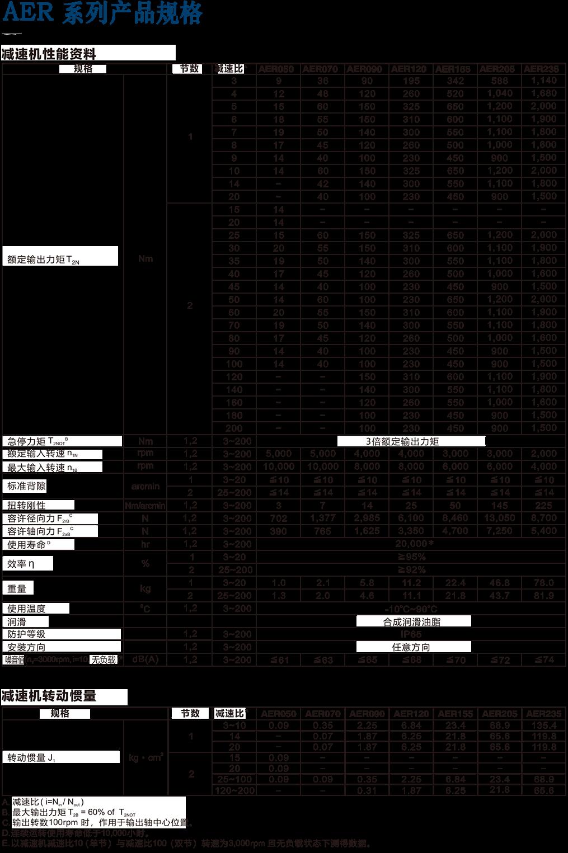 AER-Apexjian速机型hao.png
