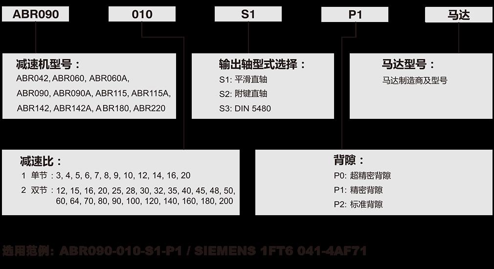 ABR-Apex减su机.png