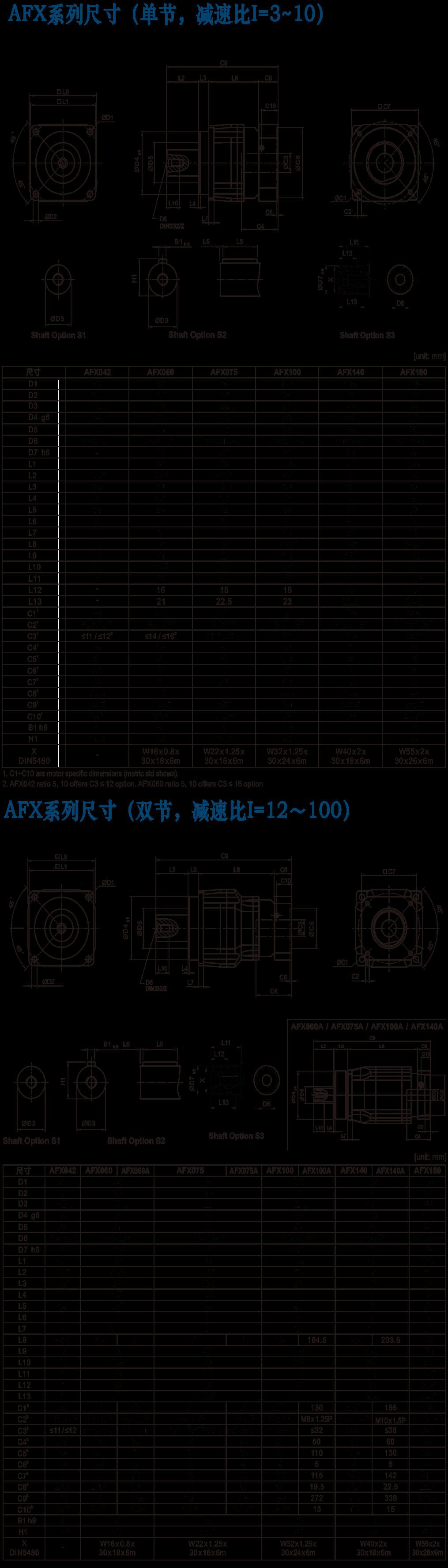 AFX-tai湾精rui减速机.png