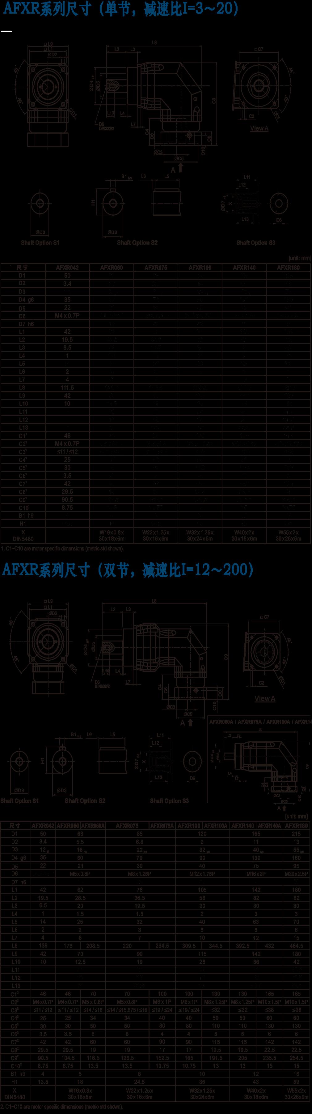 AFXR-精密伺服xing星jian速机.png