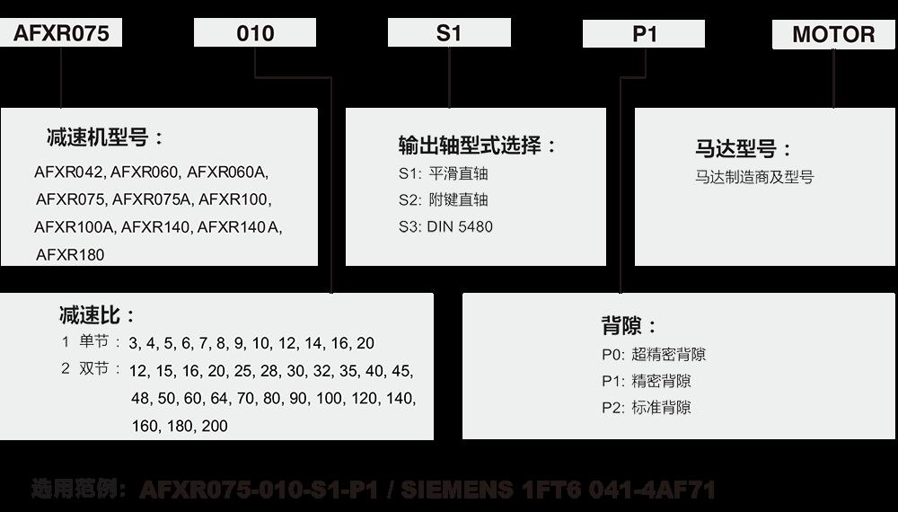 AFXR-xing星jian速机.png