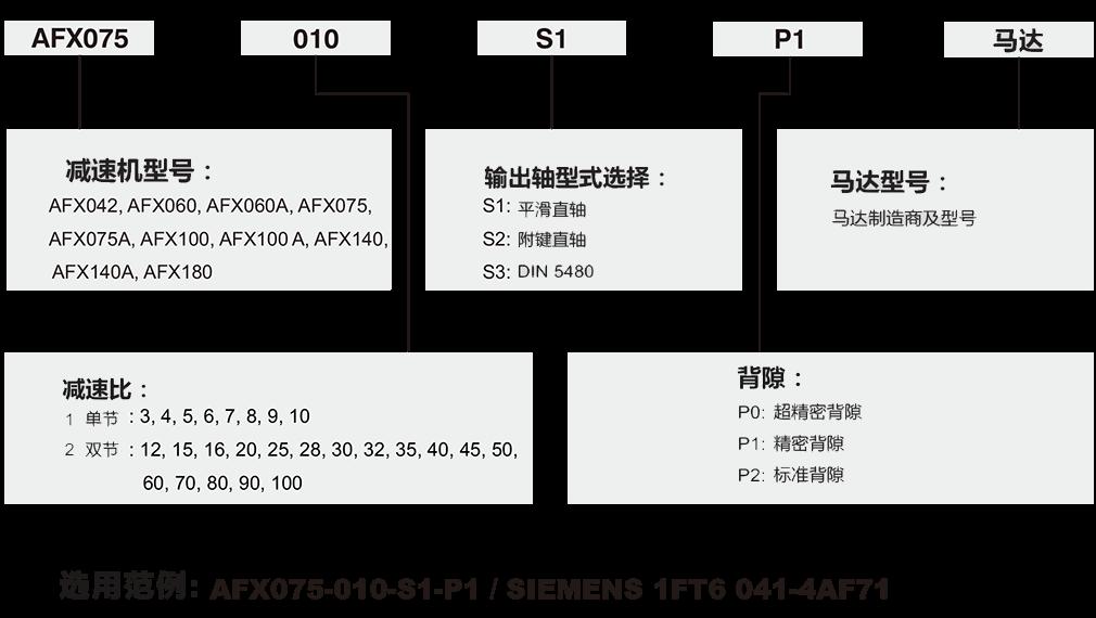 AFX-行星减速器.png