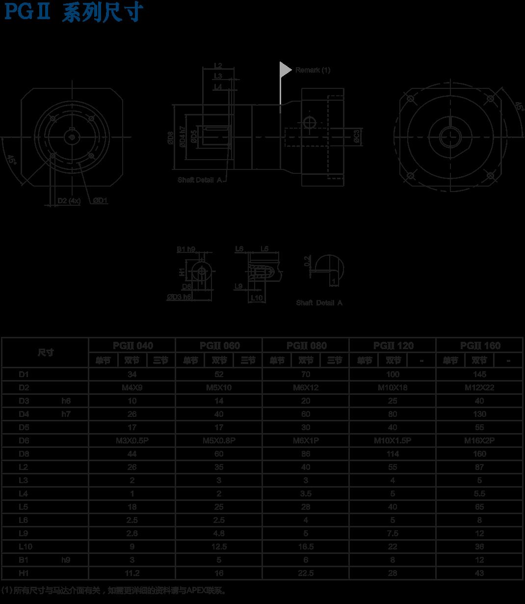 PGII-Apex减速机.png
