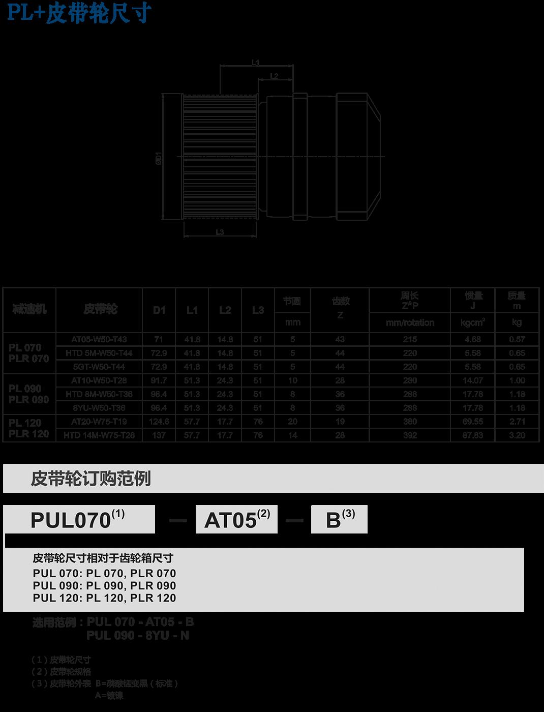 Pl-chi轮减速ji.png