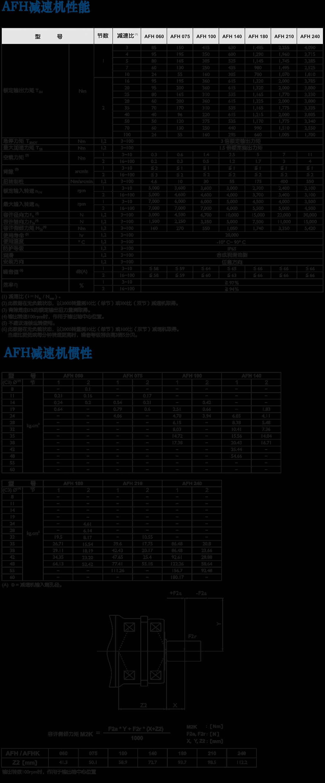 AFH-台湾行xing减速ji.png