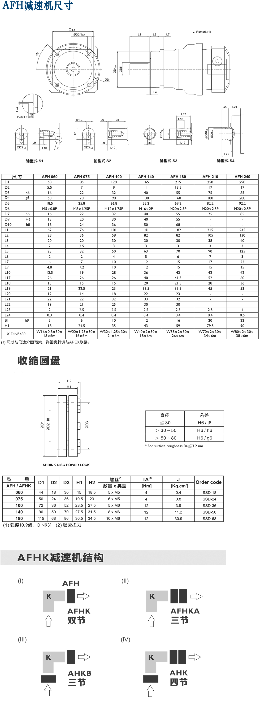 AFH-Apex行xing减速ji.png