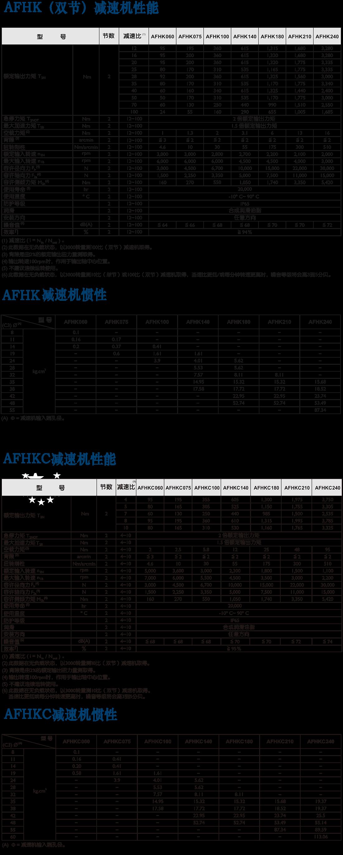 AFHK系列高jing度减速ji.png