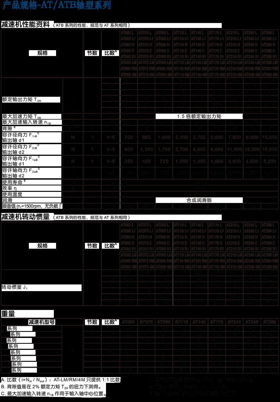 ATB-伺服电机减速机.png