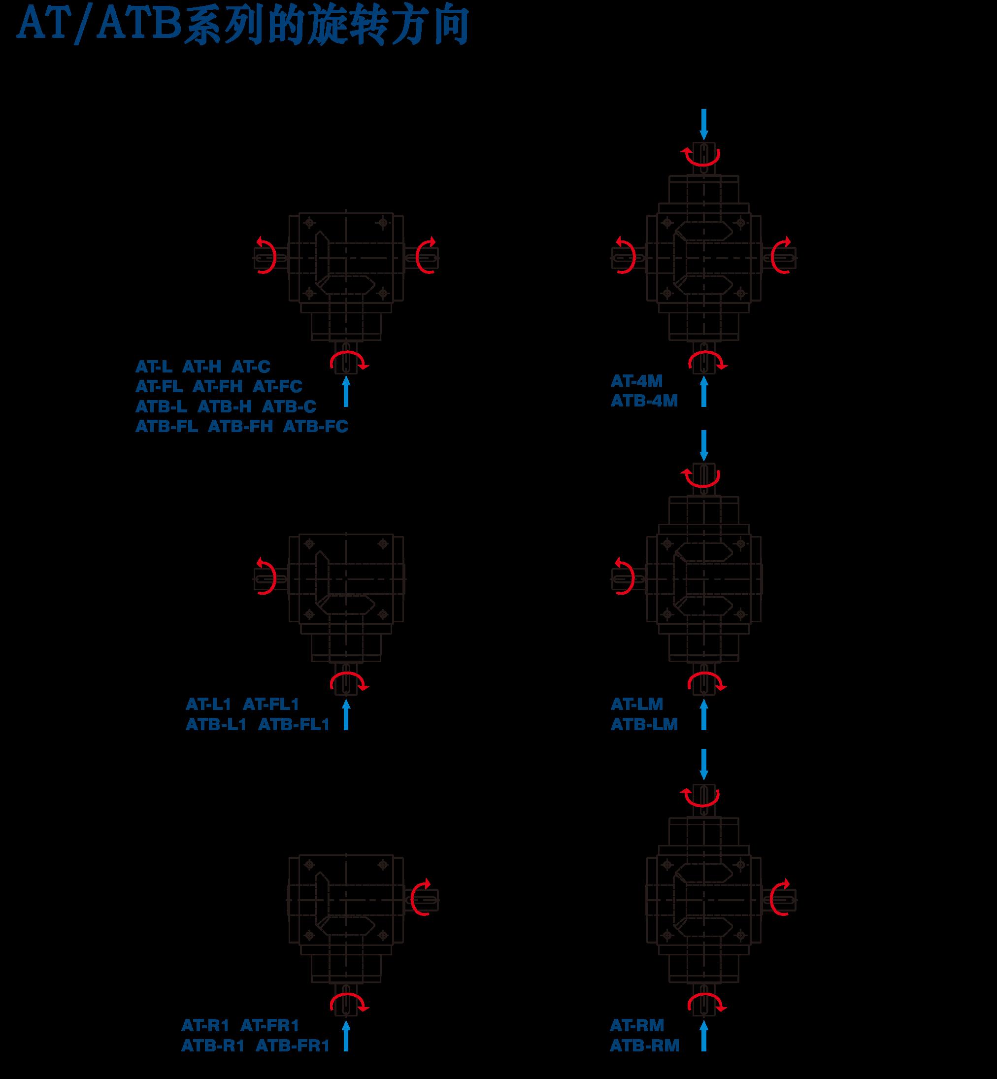 螺旋减速机方xiang.png