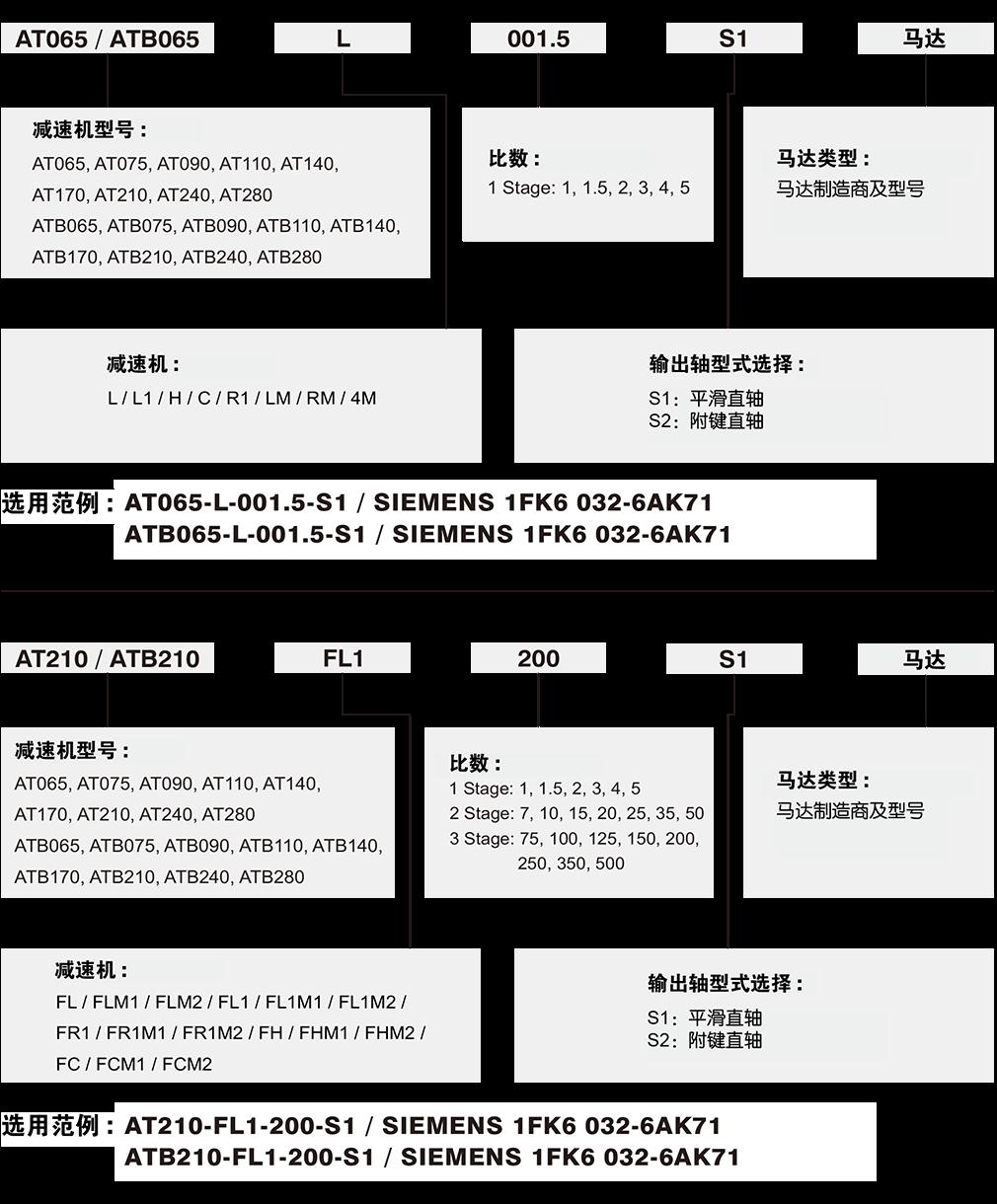Apex减速ji.png
