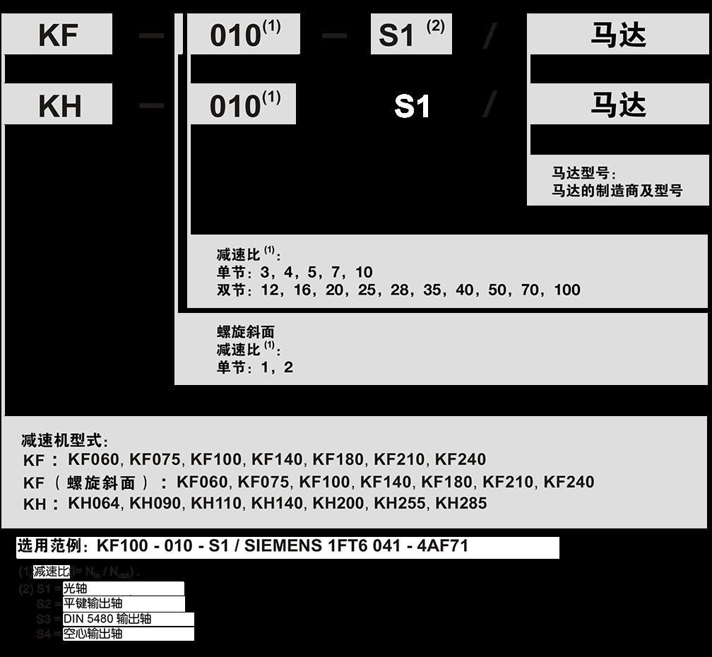 KF-Apex减速机订购.png