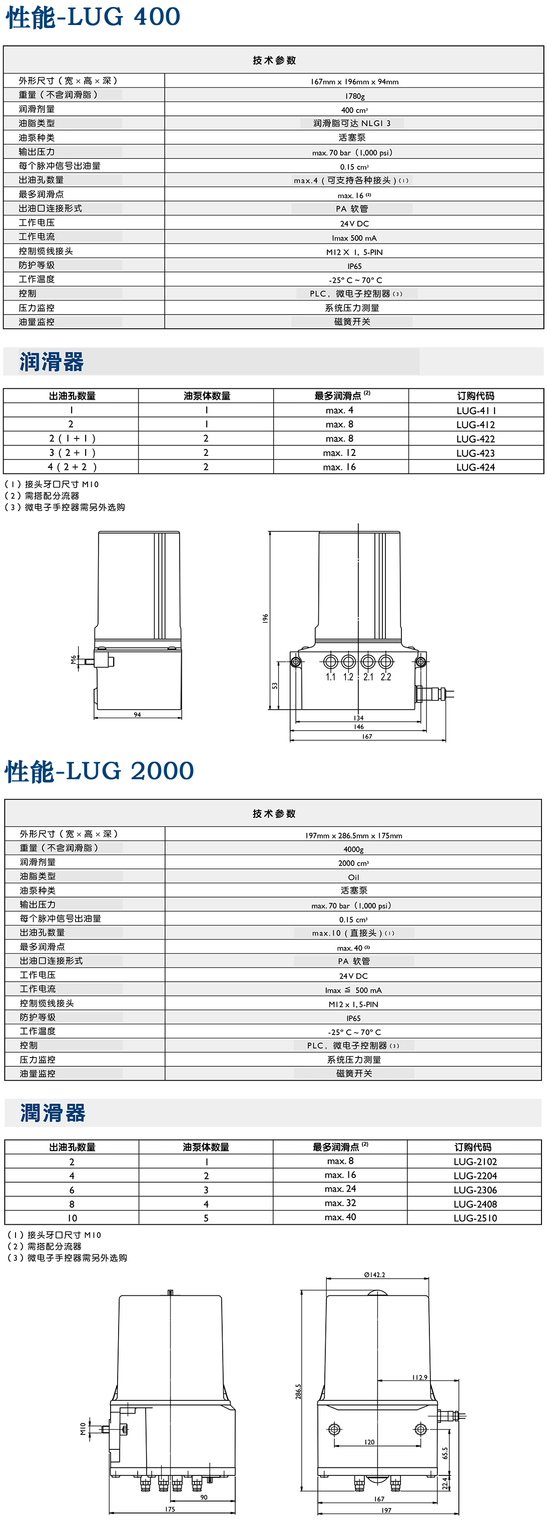 APEX LUGrun滑系统.png