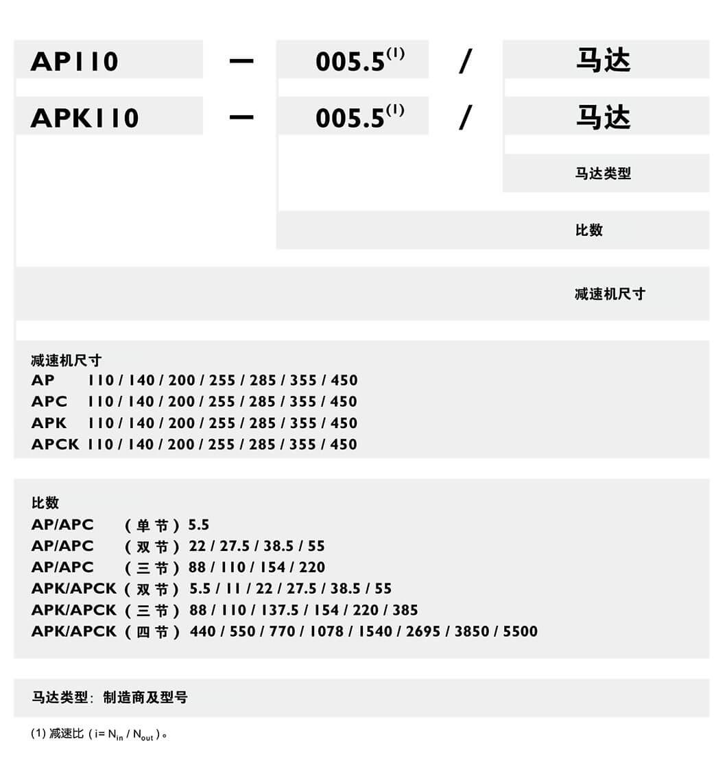 Apex减速机订购.jpg
