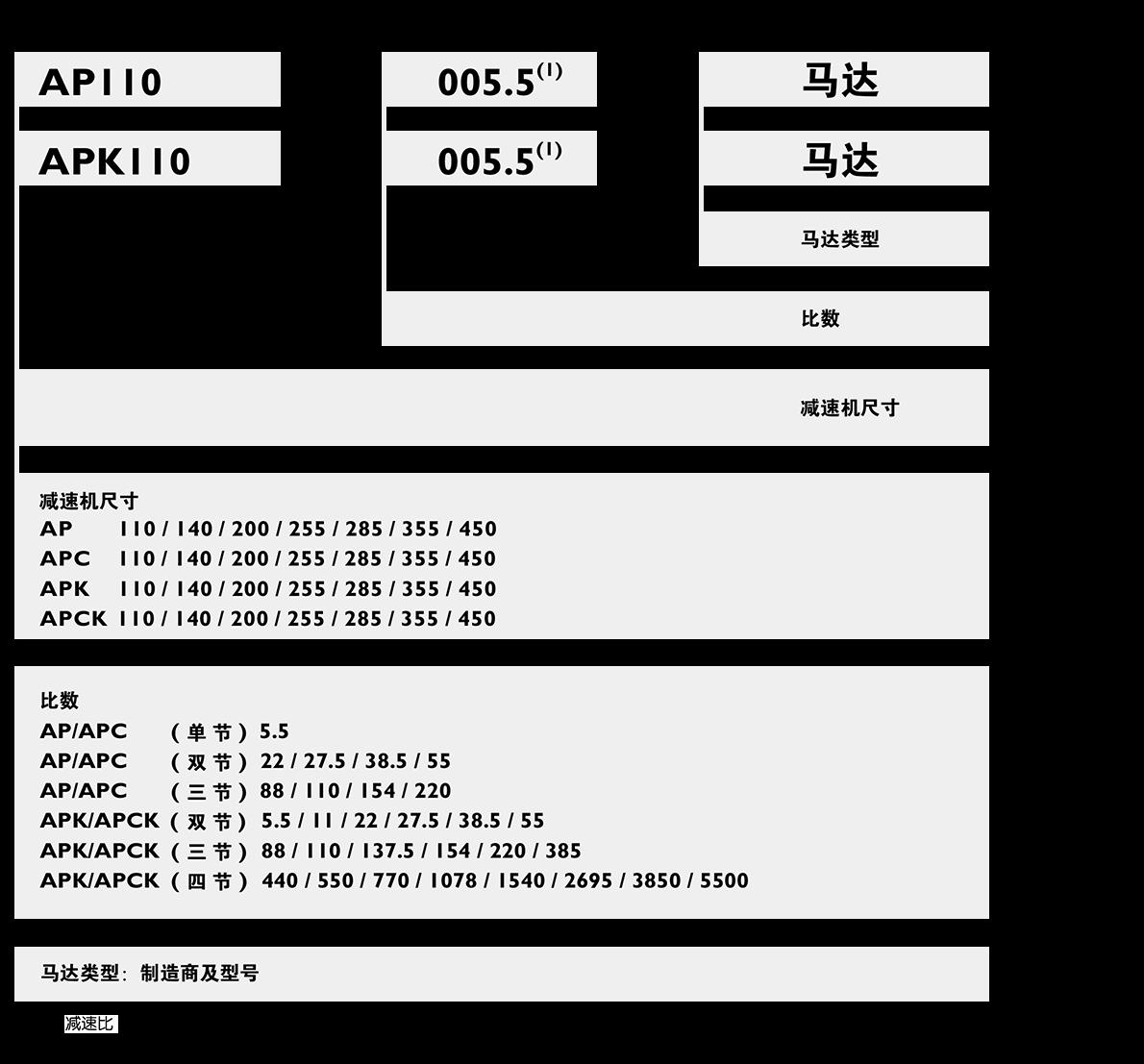 AP行星减速机订购.png